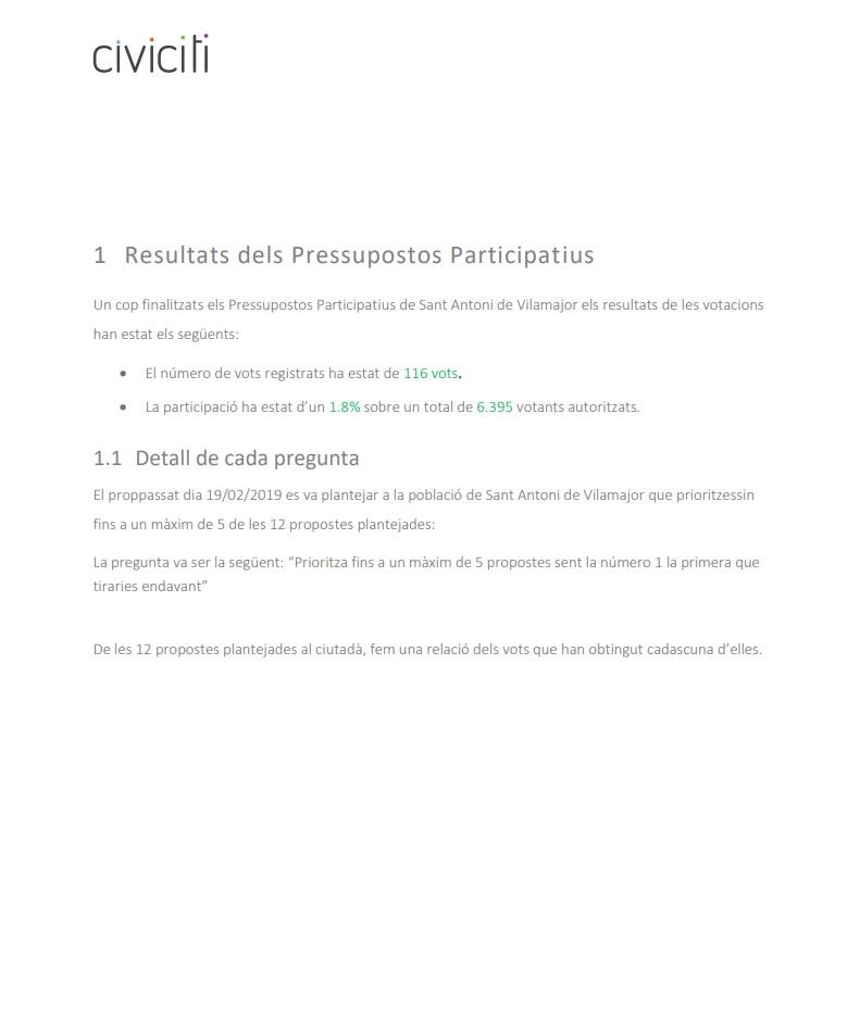 Resultats pressupostos participatius