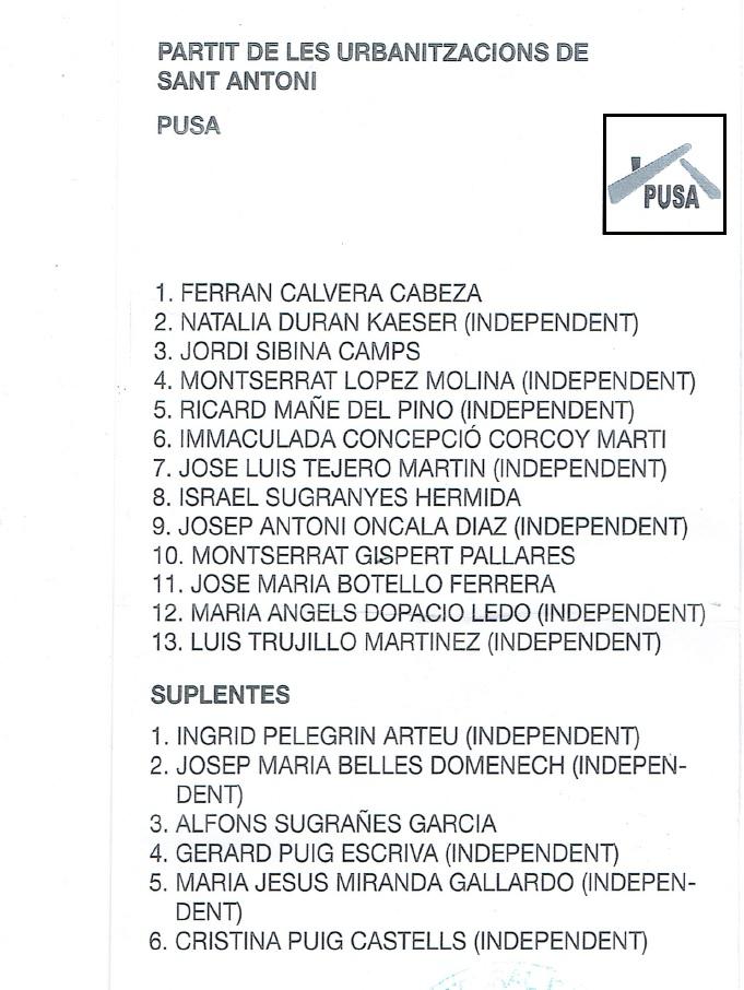 Llista del PUSA 2019